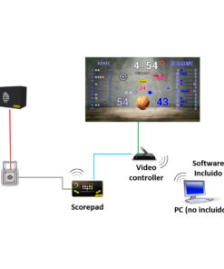 Videomarcador VDA01 BODET